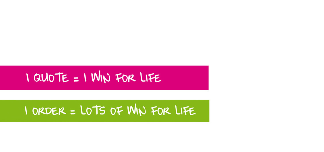ITP offers you WIN FOR LIFE tickets !